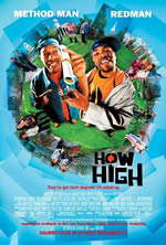 Cover how high